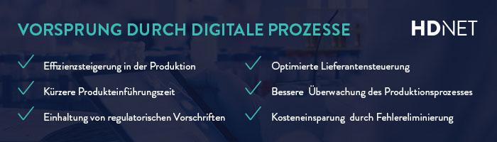 Prozessdigitalisierungen schaffen Mehrwerte