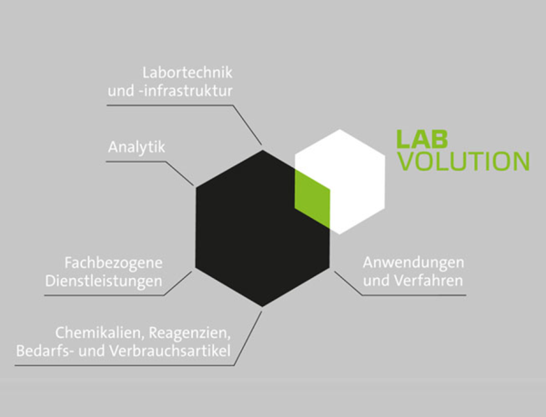 Labvolution 2015