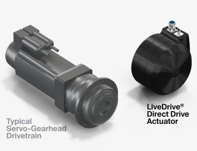 Ein Live-Drive-Antrieb der Serie LDD 1800 ist weniger als halb so lang als ein typischer Servo-Getriebe-Antriebsstrang