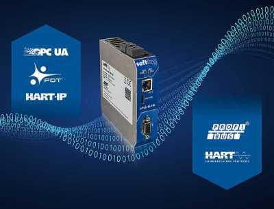 Das Smartlink HW-DP von Softing bietet einen steuerungsunabhängigen Zugriff auf Profibus DP-Netze