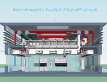 Modell biopharmazeutische Anlage